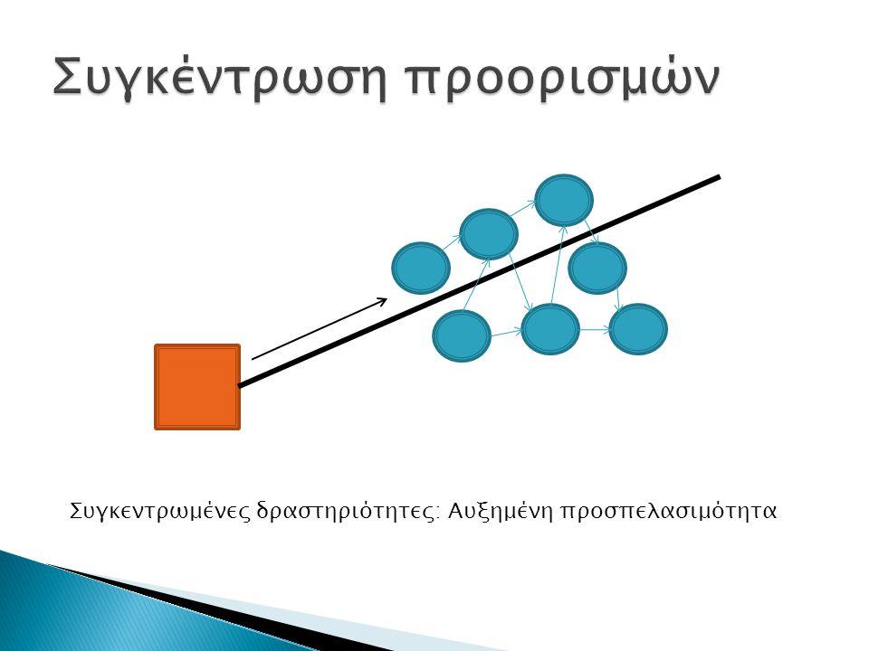 Συγκεντρωμένες δραστηριότητες: Αυξημένη προσπελασιμότητα