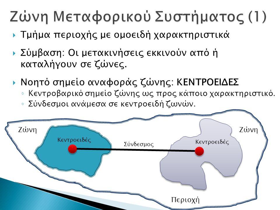  Τμήμα περιοχής με ομοειδή χαρακτηριστικά  Σύμβαση: Οι μετακινήσεις εκκινούν από ή καταλήγουν σε ζώνες.