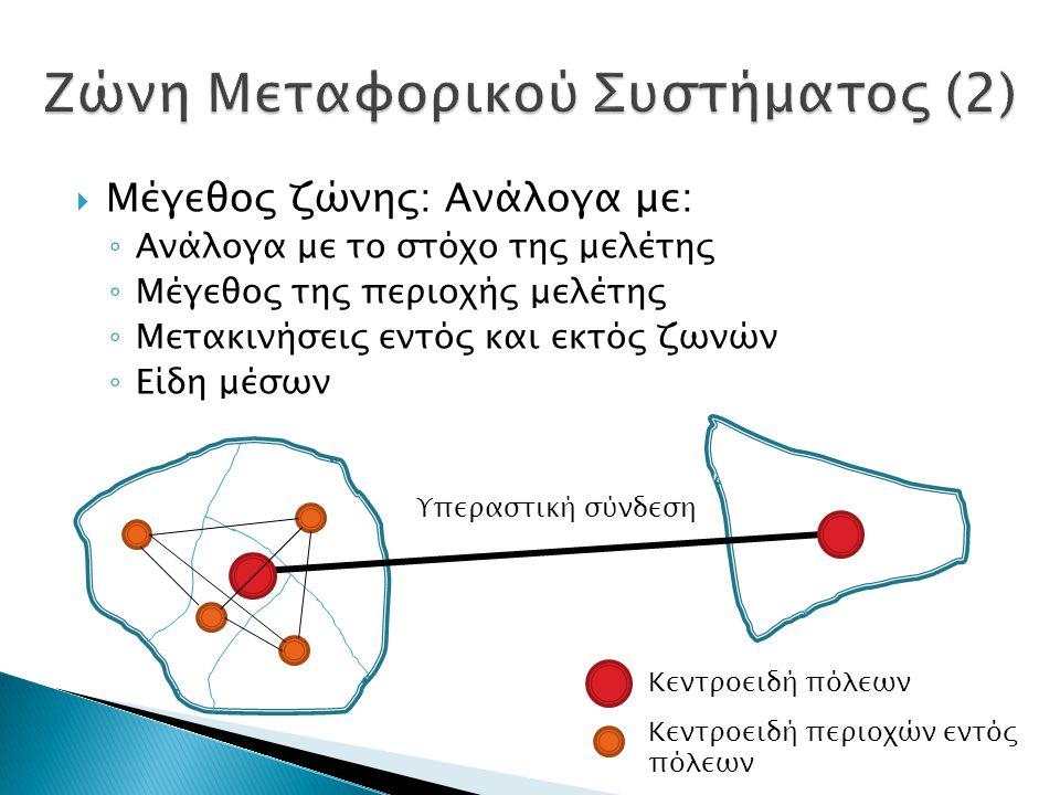  Μέγεθος ζώνης: Ανάλογα με: ◦ Ανάλογα με το στόχο της μελέτης ◦ Μέγεθος της περιοχής μελέτης ◦ Μετακινήσεις εντός και εκτός ζωνών ◦ Είδη μέσων Κεντροειδή πόλεων Κεντροειδή περιοχών εντός πόλεων Υπεραστική σύνδεση