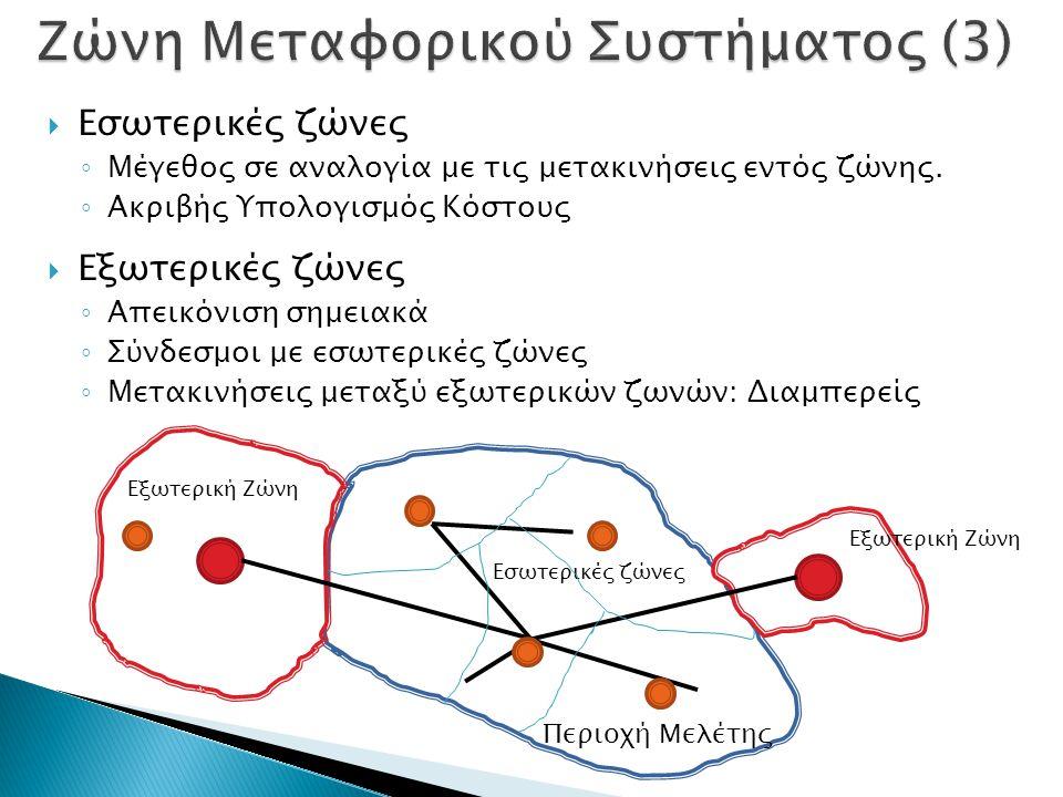  Εσωτερικές ζώνες ◦ Μέγεθος σε αναλογία με τις μετακινήσεις εντός ζώνης.