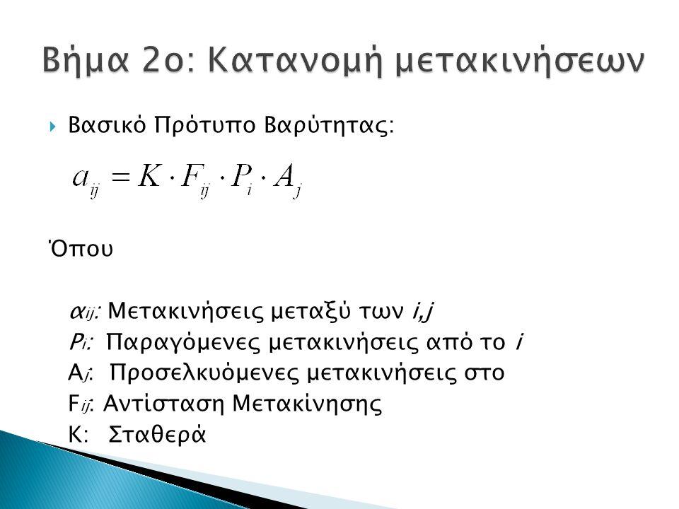  Βασικό Πρότυπο Βαρύτητας: Όπου α ij : Μετακινήσεις μεταξύ των i,j P i : Παραγόμενες μετακινήσεις από το i A j : Προσελκυόμενες μετακινήσεις στο F ij : Aντίσταση Μετακίνησης Κ:Σταθερά