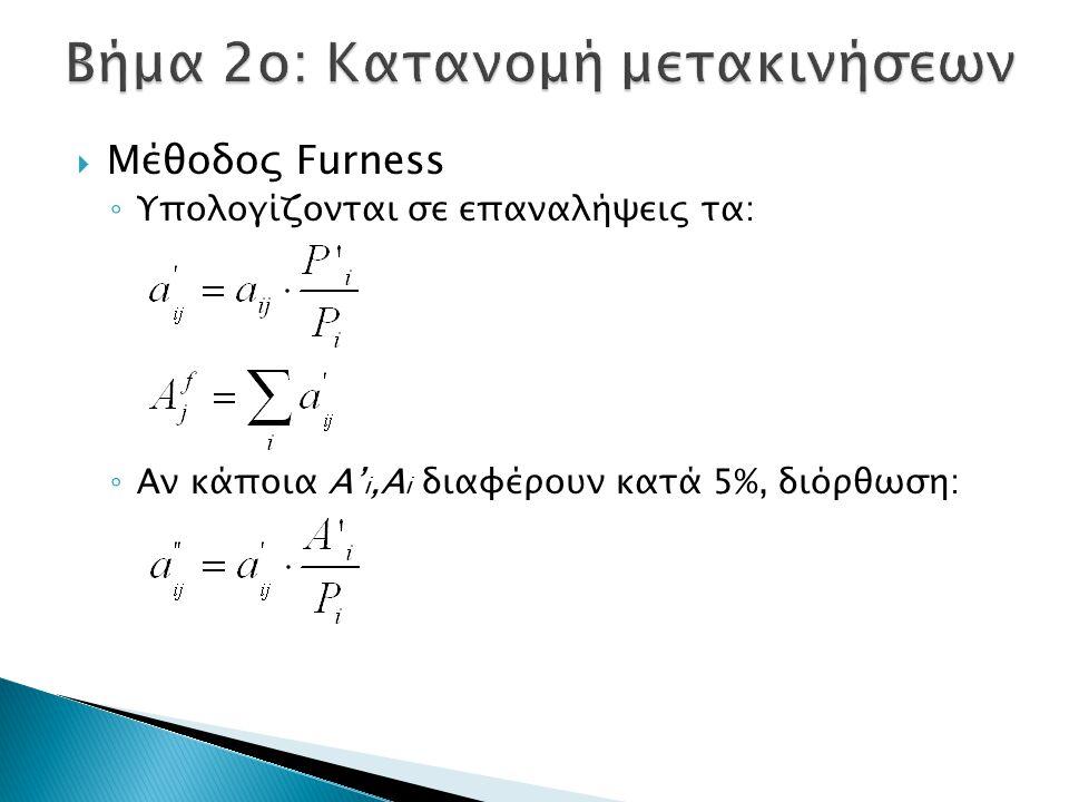  Μέθοδος Furness ◦ Υπολογίζονται σε επαναλήψεις τα: ◦ Αν κάποια A' i,A i διαφέρουν κατά 5%, διόρθωση: