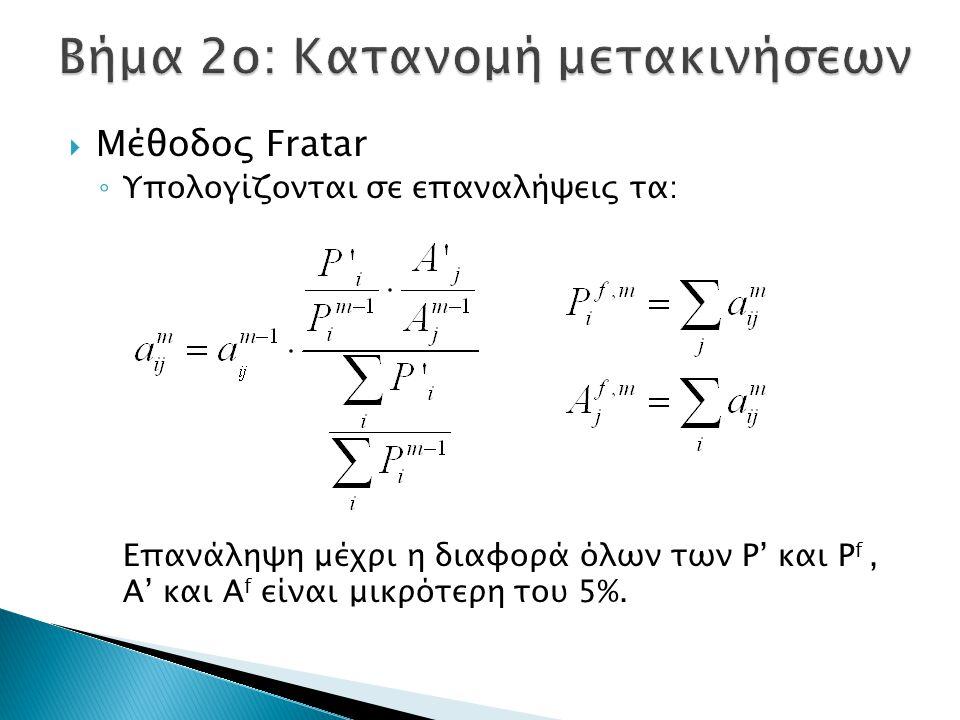  Μέθοδος Fratar ◦ Υπολογίζονται σε επαναλήψεις τα: Επανάληψη μέχρι η διαφορά όλων των P' και P f, Α' και Α f είναι μικρότερη του 5%.