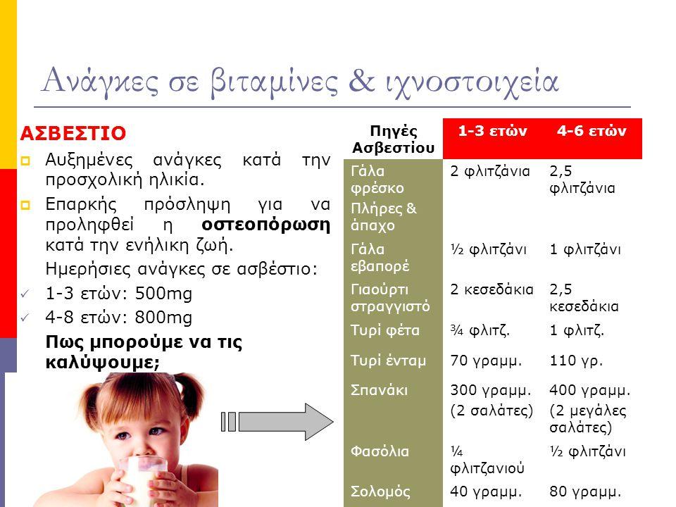 Ανάγκες σε βιταμίνες & ιχνοστοιχεία ΑΣΒΕΣΤΙΟ  Αυξημένες ανάγκες κατά την προσχολική ηλικία.  Επαρκής πρόσληψη για να προληφθεί η οστεοπόρωση κατά τη