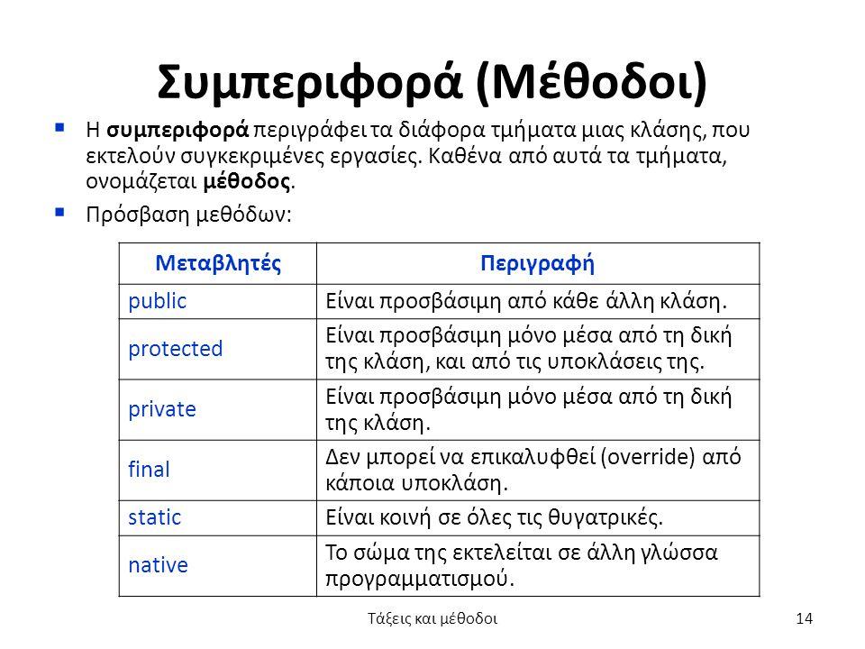 Συμπεριφορά (Μέθοδοι)  Η συμπεριφορά περιγράφει τα διάφορα τμήματα μιας κλάσης, που εκτελούν συγκεκριμένες εργασίες. Καθένα από αυτά τα τμήματα, ονομ