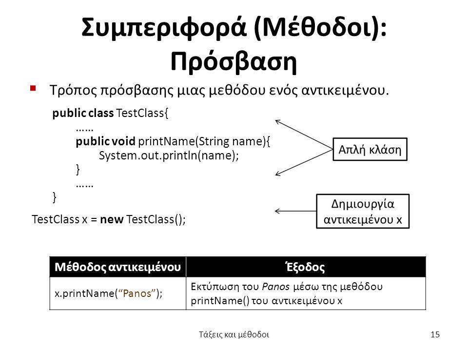 Συμπεριφορά (Μέθοδοι): Πρόσβαση  Τρόπος πρόσβασης μιας μεθόδου ενός αντικειμένου. public class TestClass{ …… public void printName(String name){ Syst