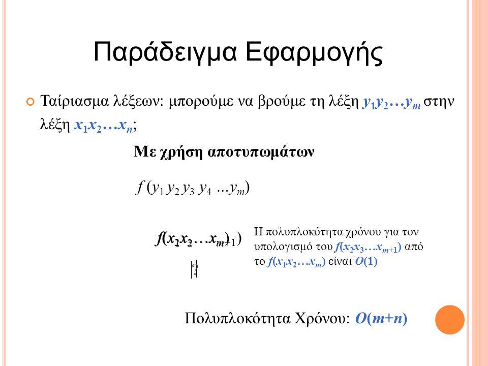 Με χρήση αποτυπωμάτων f (y 1 y 2 y 3 y 4 …y m ) f(x1x2…xm)f(x1x2…xm) .