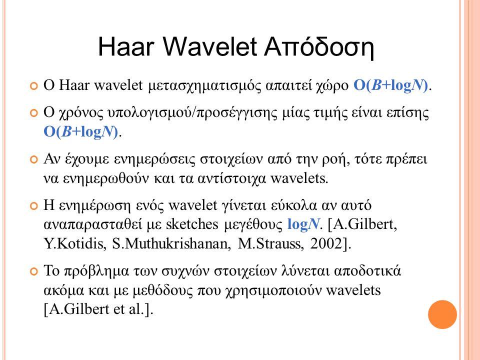 Haar Wavelet Απόδοση Ο Haar wavelet μετασχηματισμός απαιτεί χώρο O(B+logN).