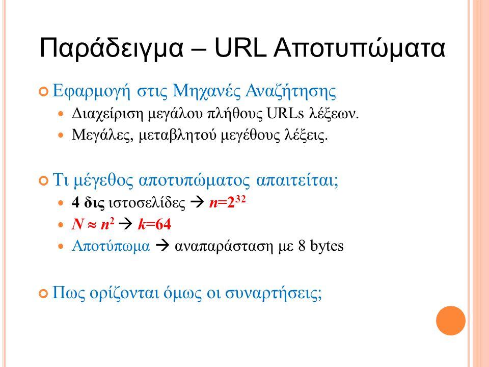 Παράδειγμα – URL Αποτυπώματα Εφαρμογή στις Μηχανές Αναζήτησης Διαχείριση μεγάλου πλήθους URLs λέξεων.