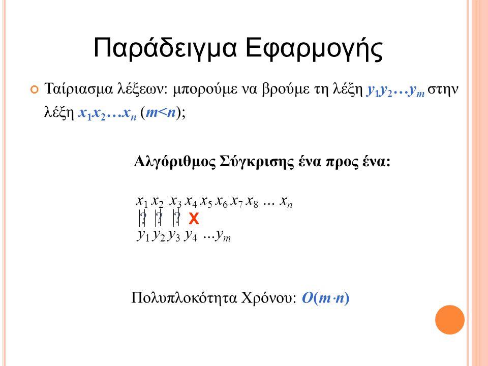 Ταίριασμα λέξεων: μπορούμε να βρούμε τη λέξη y 1 y 2 …y m στην λέξη x 1 x 2 …x n (m<n); Αλγόριθμος Σύγκρισης ένα προς ένα: x 1 x 2 x 3 x 4 x 5 x 6 x 7 x 8 … x n y 1 y 2 y 3 y 4 …y m .