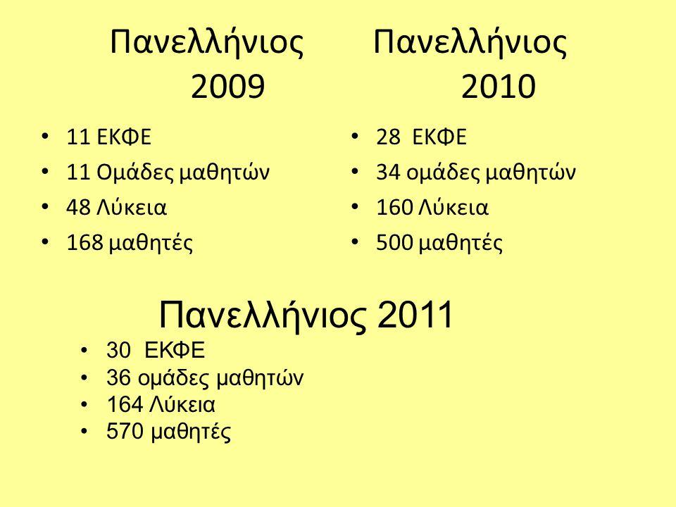 Πανελλήνιος Πανελλήνιος 2009 2010 11 ΕΚΦΕ 11 Ομάδες μαθητών 48 Λύκεια 168 μαθητές 28 ΕΚΦΕ 34 ομάδες μαθητών 160 Λύκεια 500 μαθητές Πανελλήνιος 2011 30 ΕΚΦΕ 36 ομάδες μαθητών 164 Λύκεια 570 μαθητές