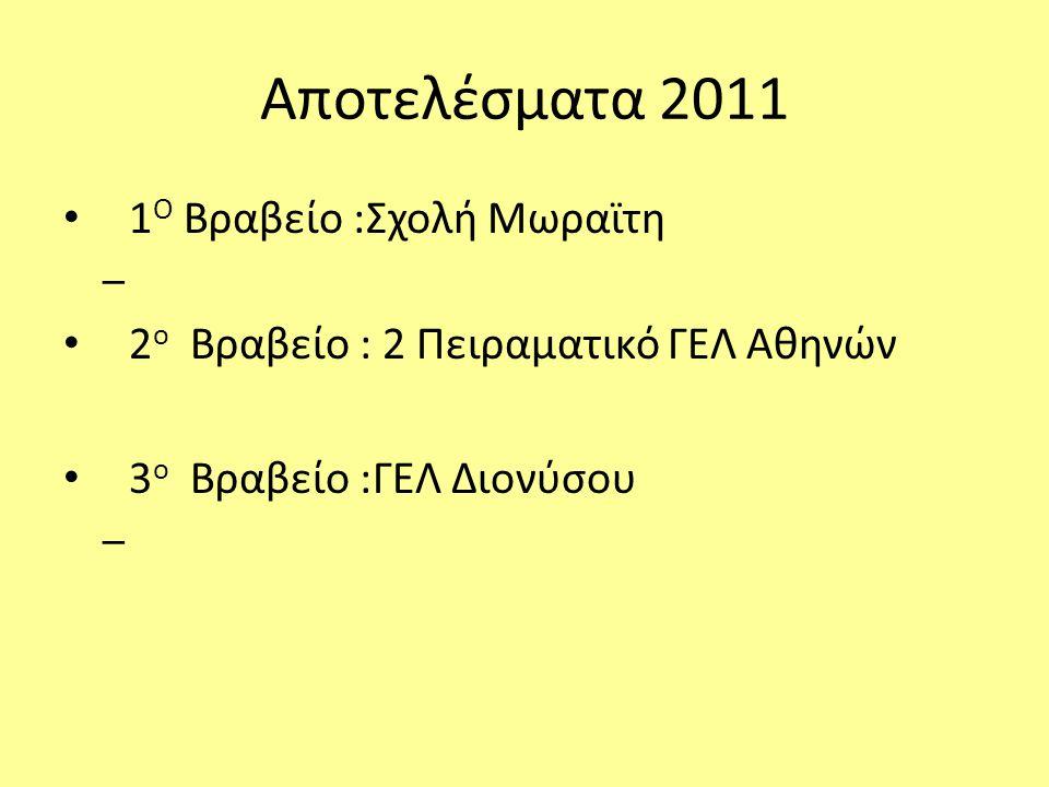 Αποτελέσματα 2011 1 Ο Βραβείο :Σχολή Μωραϊτη – 2 ο Βραβείο : 2 Πειραματικό ΓΕΛ Αθηνών 3 ο Βραβείο :ΓΕΛ Διονύσου –