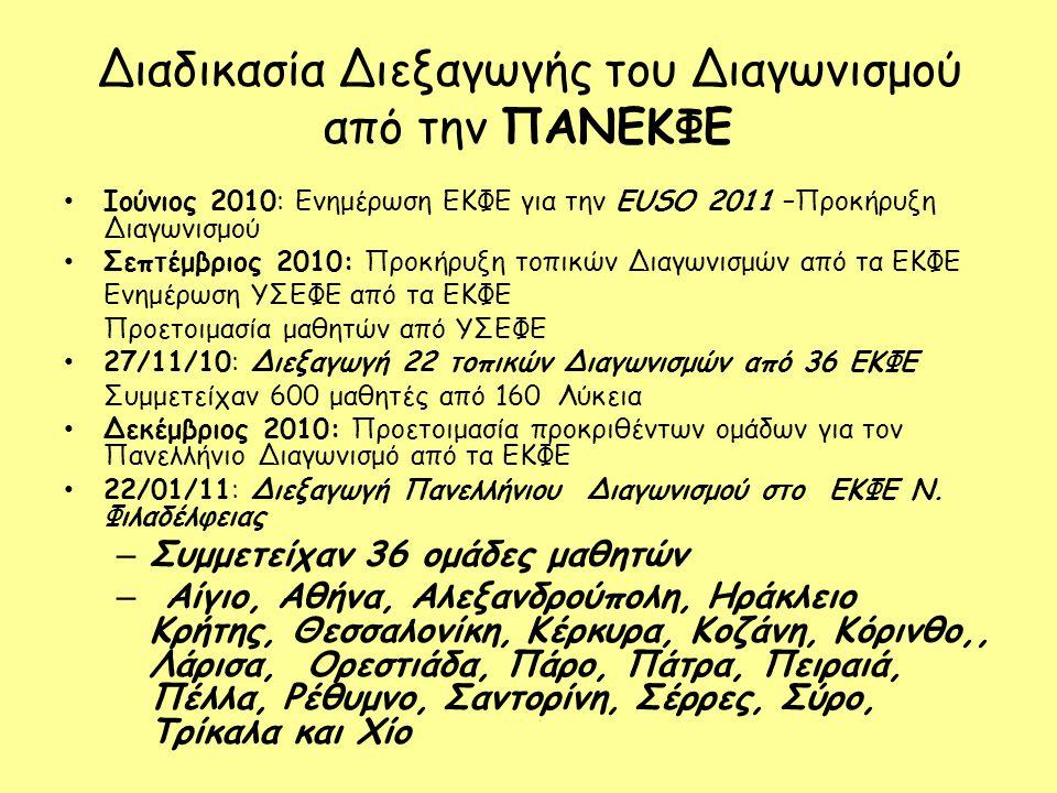 Διαδικασία Διεξαγωγής του Διαγωνισμού από την ΠΑΝΕΚΦΕ Ιούνιος 2010: Ενημέρωση ΕΚΦΕ για την EUSO 2011 –Προκήρυξη Διαγωνισμού Σεπτέμβριος 2010: Προκήρυξη τοπικών Διαγωνισμών από τα ΕΚΦΕ Ενημέρωση ΥΣΕΦΕ από τα ΕΚΦΕ Προετοιμασία μαθητών από ΥΣΕΦΕ 27/11/10: Διεξαγωγή 22 τοπικών Διαγωνισμών από 36 ΕΚΦΕ Συμμετείχαν 600 μαθητές από 160 Λύκεια Δεκέμβριος 2010: Προετοιμασία προκριθέντων ομάδων για τον Πανελλήνιο Διαγωνισμό από τα ΕΚΦΕ 22/01/11: Διεξαγωγή Πανελλήνιου Διαγωνισμού στο ΕΚΦΕ Ν.