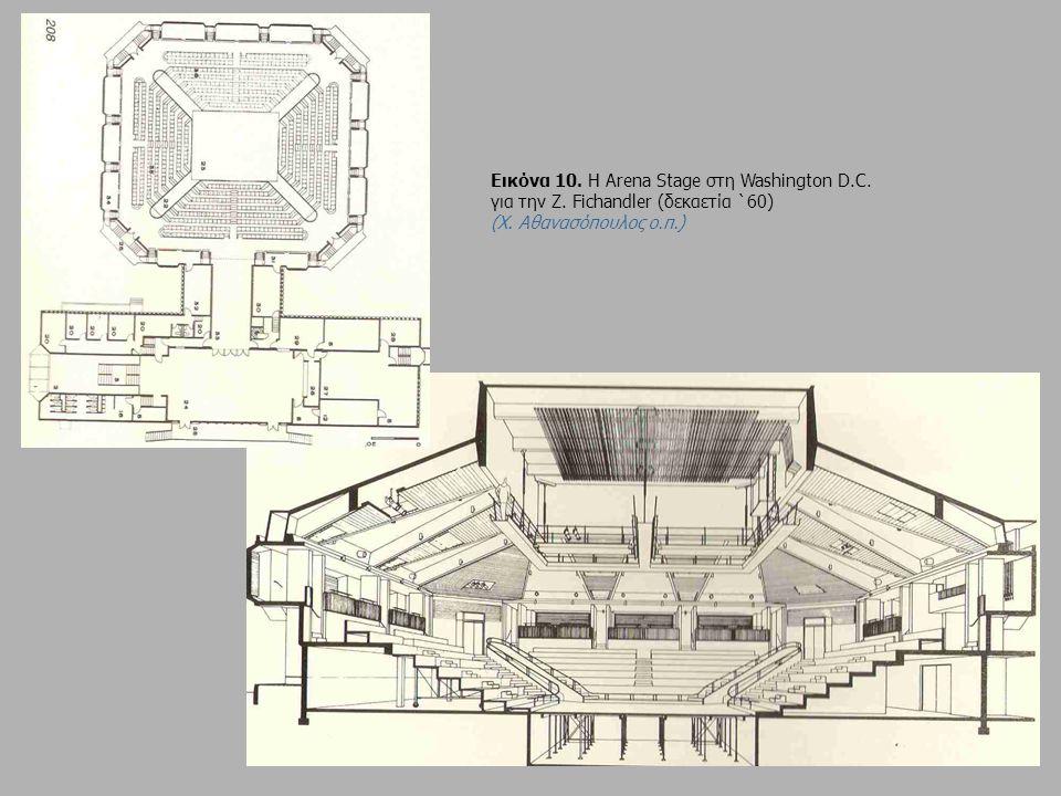 Eικόνα 10. H Αrena Stage στη Washington D.C. για την Z. Fichandler (δεκαετία `60) (X. Aθανασόπουλος ο.π.)