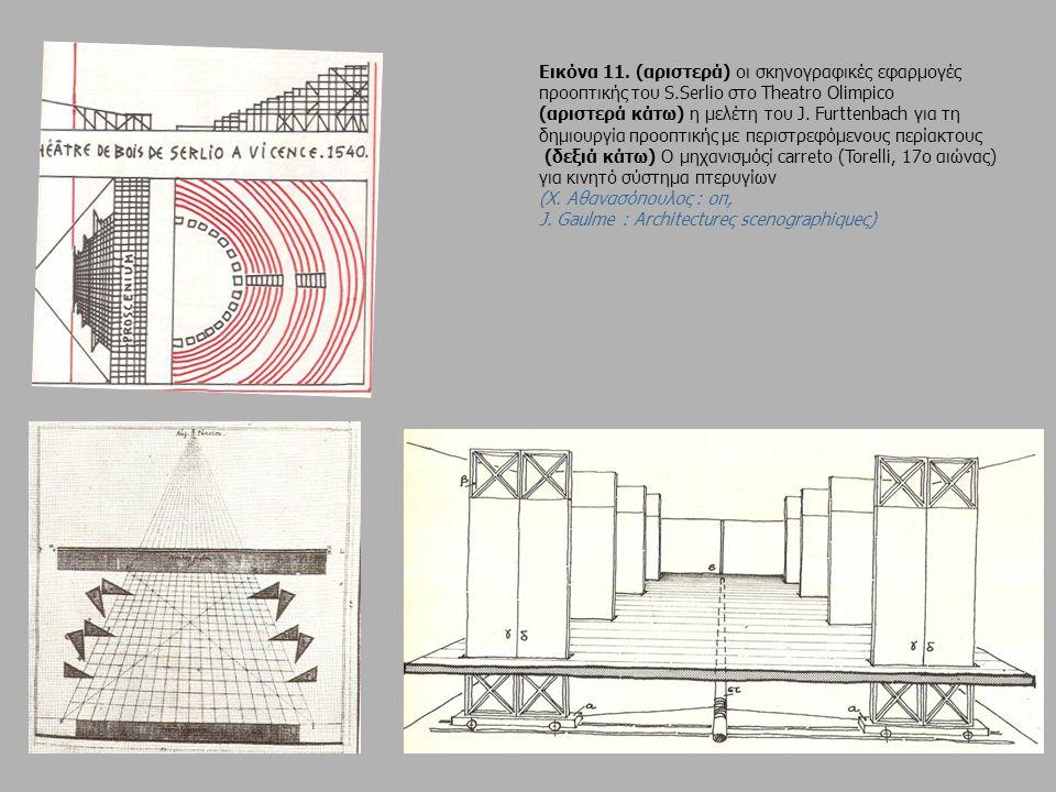 Εικόνα 11. (αριστερά) οι σκηνογραφικές εφαρμογές προοπτικής του S.Serlio στο Theatro Olimpico (αριστερά κάτω) η μελέτη του J. Furttenbach για τη δημιο