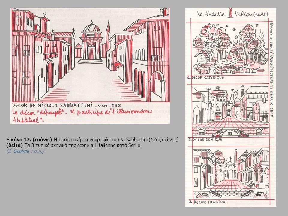 Εικόνα 12. (επάνω) Η προοπτική σκηνογραφία του N. Sabbattini (17ος αιώνας) (δεξιά) Τα 3 τυπικά σκηνικά της scene a l italienne κατά Serlio (J. Gaulme