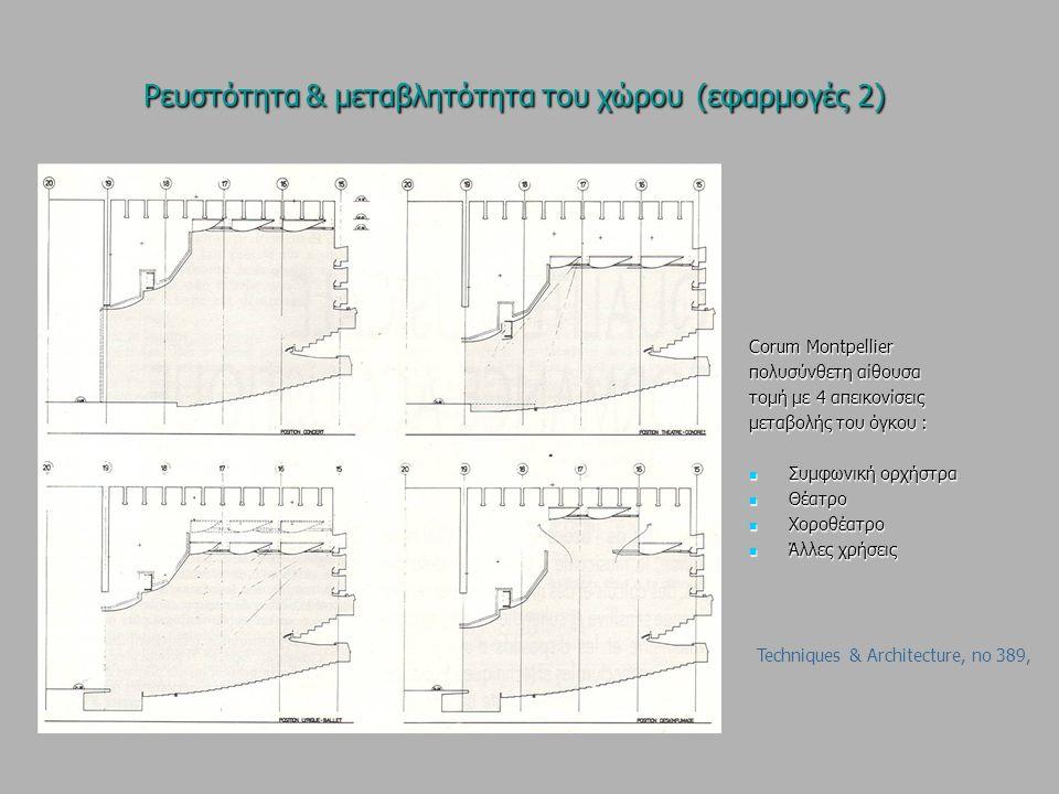 Ρευστότητα & μεταβλητότητα του χώρου (εφαρμογές 2) Corum Montpellier πολυσύνθετη αίθουσα τομή με 4 απεικονίσεις μεταβολής του όγκου : Συμφωνική ορχήστρα Θέατρο Χοροθέατρο Άλλες χρήσεις Techniques & Architecture, no 389,