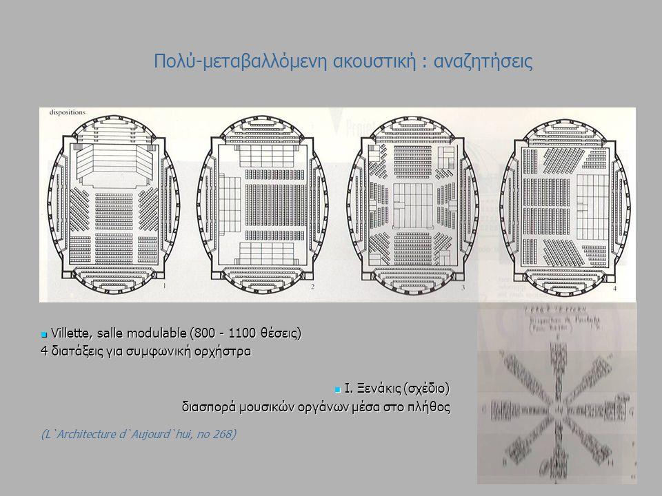 Πολύ-μεταβαλλόμενη ακουστική : αναζητήσεις Villette, salle modulable (800 - 1100 θέσεις) Villette, salle modulable (800 - 1100 θέσεις) 4 διατάξεις για συμφωνική ορχήστρα Ι.
