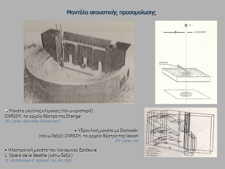 Μοντέλα ακουστικής προσομοίωσης Μ Μακέτα μεγάλης κλίμακας (πάνω αριστερά) CNRSIM, το αρχαίο θέατρο της Orange (Fr. Canac Nouvelles Recherches) Y Yδραυ