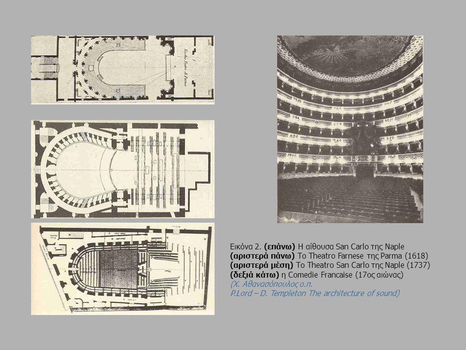 Εικόνα 2. (επάνω) Η αίθουσα San Carlo της Naple (αριστερά πάνω) Το Theatro Farnese της Parma (1618) (αριστερά μέση) Το Theatro San Carlo της Naple (17
