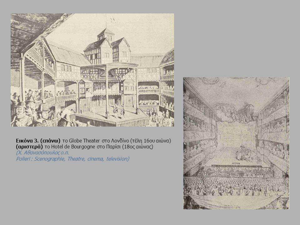 Εικόνα 3. (επάνω) το Globe Theater στο Λονδίνο (τέλη 16ου αιώνα) (αριστερά) το Hotel de Bourgogne στο Παρίσι (18ος αιώνας) (Χ. Αθανασόπουλος ο.π. Poli