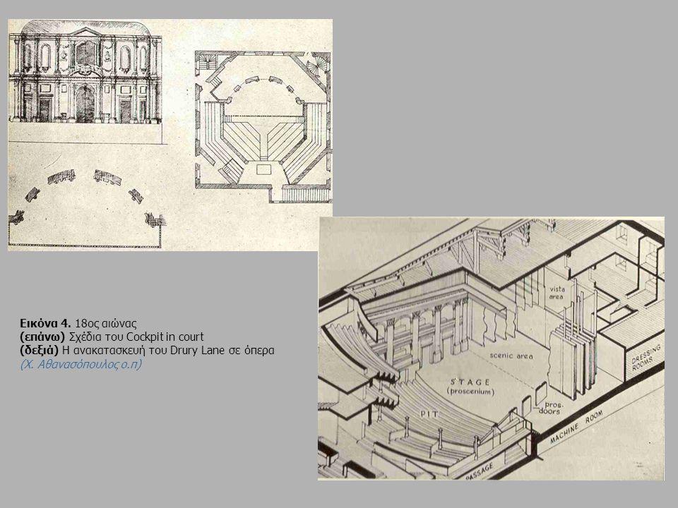 Εικόνα 4. 18ος αιώνας (επάνω) Σχέδια του Cockpit in court (δεξιά) Η ανακατασκευή του Drury Lane σε όπερα (Χ. Αθανασόπουλος ο.π)