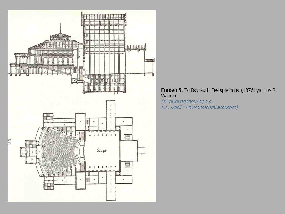 Eικόνα 5. Το Bayreuth Festspielhaus (1876) για τον R. Wagner (X. AΘανασόπουλος ο.π. L.L. Doell : Environmental acoustics)