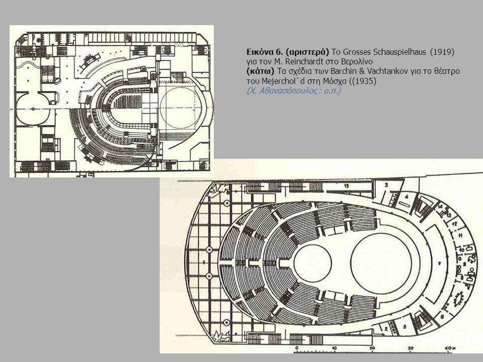 Εικόνα 6. (αριστερά) Το Grosses Schauspielhaus (1919) για τον M. Reinchardt στο Βερολίνο (κάτω) Τα σχέδια των Barchin & Vachtankov για το θέατρο του M