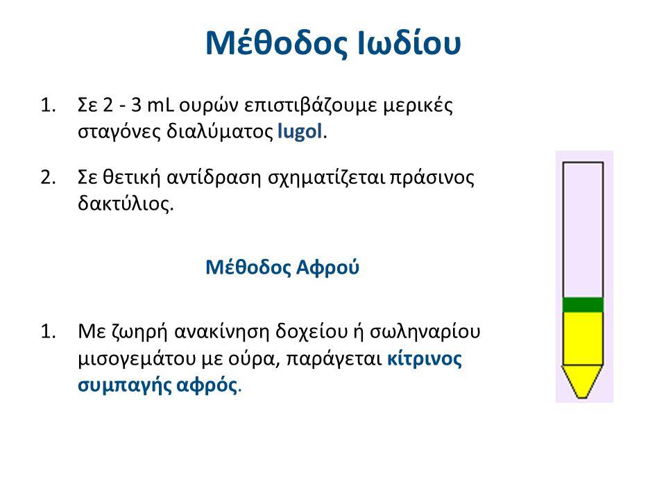 Μέθοδος Ιωδίου 1.Σε 2 - 3 mL ουρών επιστιβάζουμε μερικές σταγόνες διαλύματος lugol. 2.Σε θετική αντίδραση σχηματίζεται πράσινος δακτύλιος. Μέθοδος Αφρ