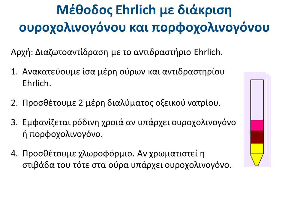 Μέθοδος Ehrlich με διάκριση ουροχολινογόνου και πορφοχολινογόνου Αρχή: Διαζωτοαντίδραση με το αντιδραστήριο Ehrlich. 1.Ανακατεύουμε ίσα μέρη ούρων και