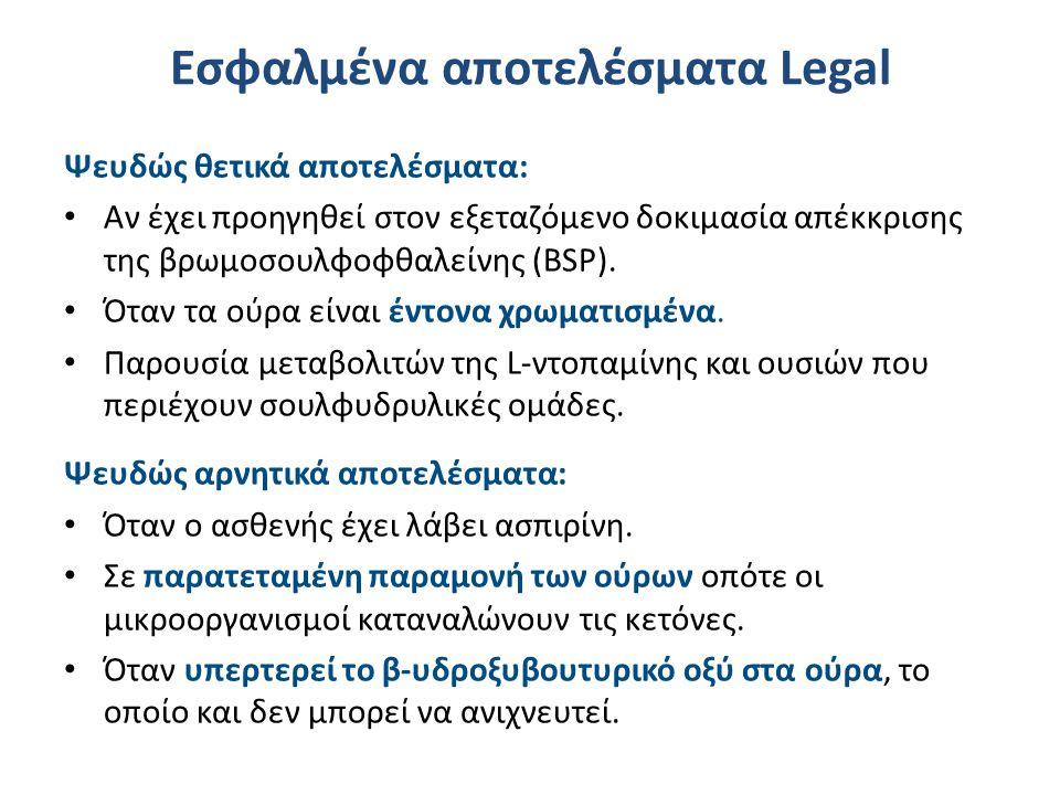 Εσφαλμένα αποτελέσματα Legal Ψευδώς θετικά αποτελέσματα: Aν έχει προηγηθεί στον εξεταζόμενο δοκιμασία απέκκρισης της βρωμοσουλφοφθαλείνης (BSP). Όταν