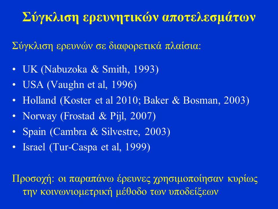 Σύγκλιση ερευνητικών αποτελεσμάτων Σύγκλιση ερευνών σε διαφορετικά πλαίσια: UK (Nabuzoka & Smith, 1993) USA (Vaughn et al, 1996) Holland (Koster et al 2010; Baker & Bosman, 2003) Norway (Frostad & Pijl, 2007) Spain (Cambra & Silvestre, 2003) Israel (Tur-Caspa et al, 1999) Προσοχή: οι παραπάνω έρευνες χρησιμοποίησαν κυρίως την κοινωνιομετρική μέθοδο των υποδείξεων