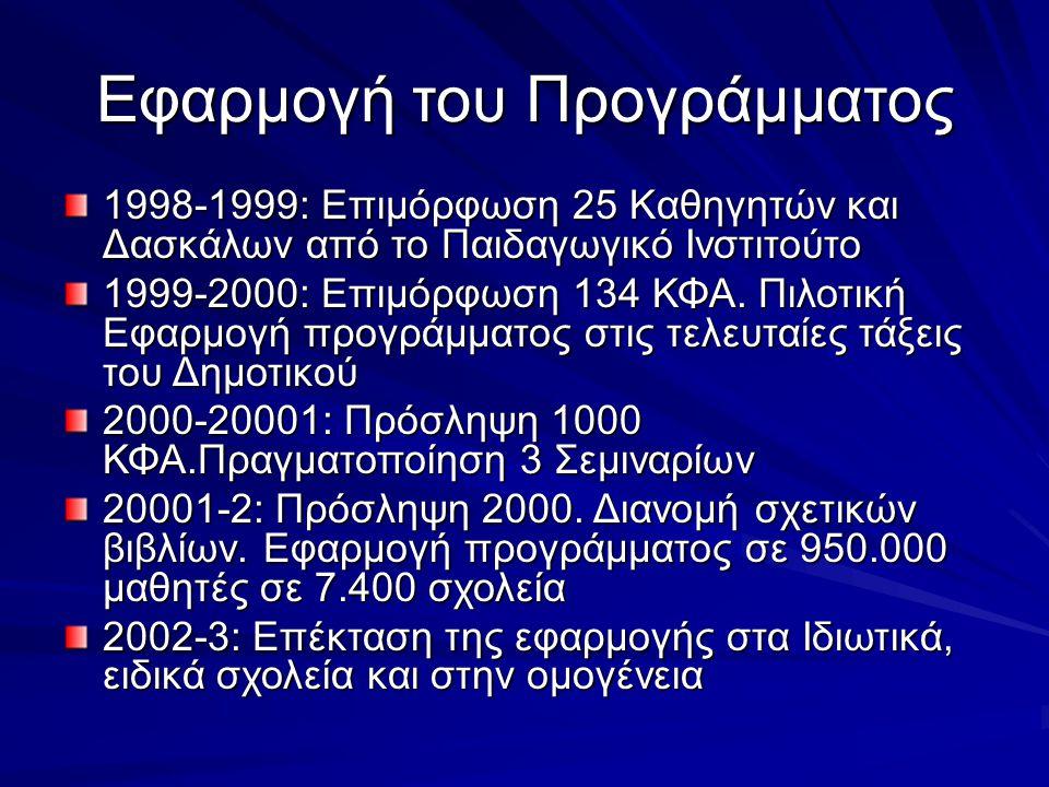 Εφαρμογή του Προγράμματος 1998-1999: Επιμόρφωση 25 Καθηγητών και Δασκάλων από το Παιδαγωγικό Ινστιτούτο 1999-2000: Επιμόρφωση 134 ΚΦΑ. Πιλοτική Εφαρμο