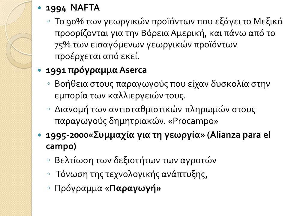 1994 NAFTA ◦ Το 90% των γεωργικών προϊόντων που εξάγει το Μεξικό προορίζονται για την Βόρεια Αμερική, και πάνω από το 75% των εισαγόμενων γεωργικών πρ