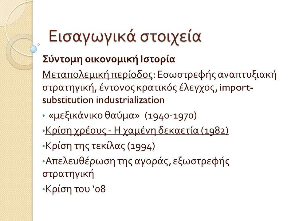 Εισαγωγικά στοιχεία Σύντομη οικονομική Ιστορία Μεταπολεμική περίοδος : Εσωστρεφής αναπτυξιακή στρατηγική, έντονος κρατικός έλεγχος, import- substituti