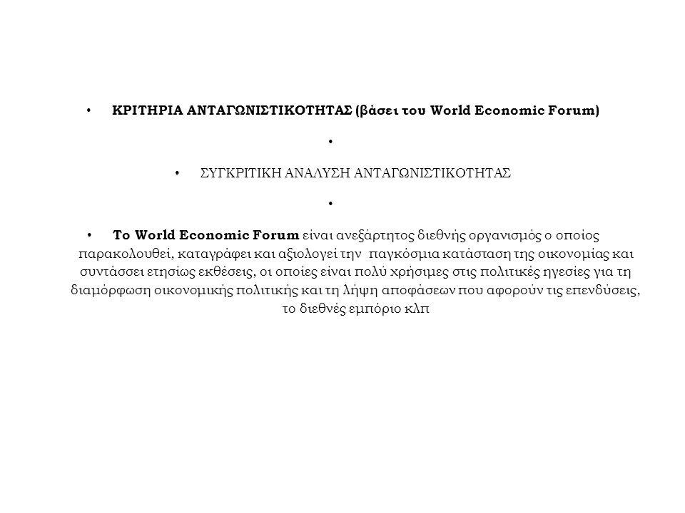 ΚΡΙΤΗΡΙΑ ΑΝΤΑΓΩΝΙΣΤΙΚΟΤΗΤΑΣ (βάσει του World Economic Forum) ΣΥΓΚΡΙΤΙΚΗ ΑΝΑΛΥΣΗ ΑΝΤΑΓΩΝΙΣΤΙΚΟΤΗΤΑΣ Το World Economic Forum είναι ανεξάρτητος διεθνής οργανισμός ο οποίος παρακολουθεί, καταγράφει και αξιολογεί την παγκόσμια κατάσταση της οικονομίας και συντάσσει ετησίως εκθέσεις, οι οποίες είναι πολύ χρήσιμες στις πολιτικές ηγεσίες για τη διαμόρφωση οικονομικής πολιτικής και τη λήψη αποφάσεων που αφορούν τις επενδύσεις, το διεθνές εμπόριο κλπ