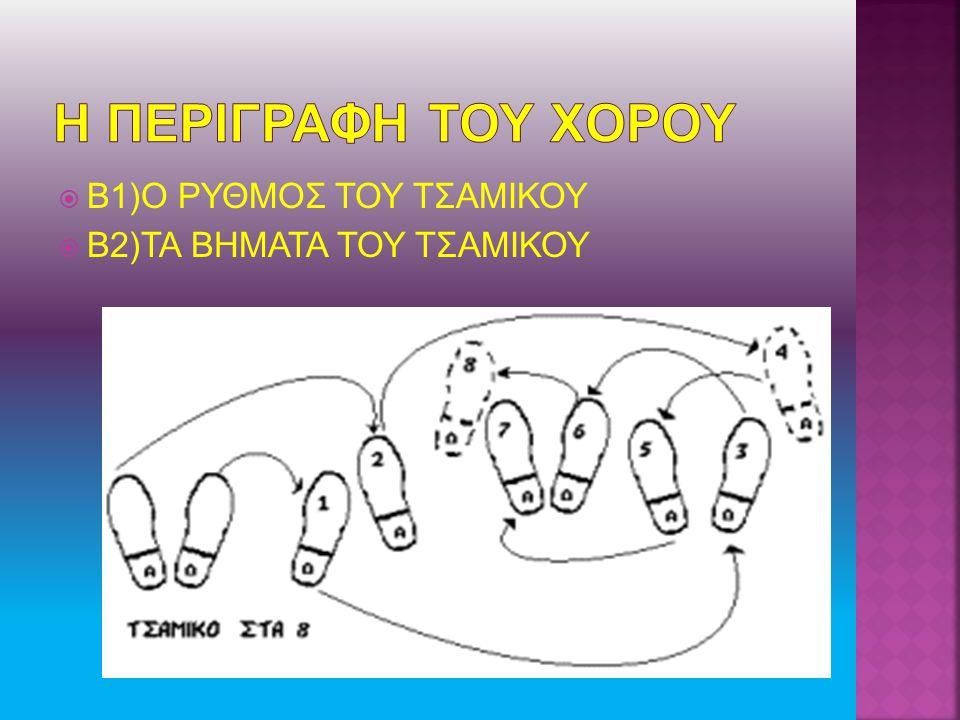  Β1)Ο ΡΥΘΜΟΣ ΤΟΥ ΤΣΑΜΙΚΟΥ  Β2)ΤΑ ΒΗΜΑΤΑ ΤΟΥ ΤΣΑΜΙΚΟΥ