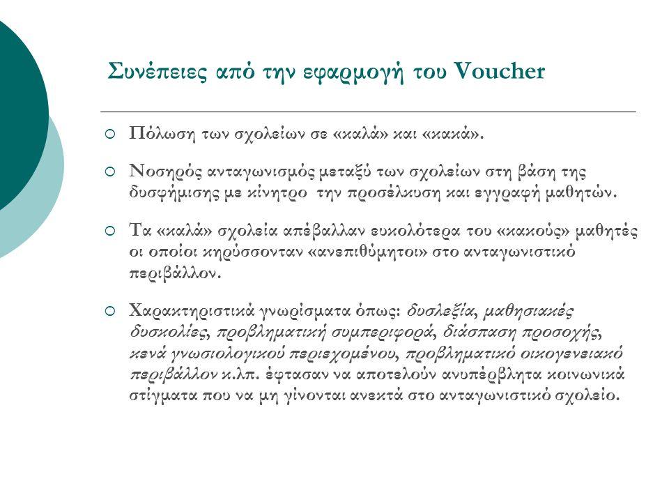Συνέπειες από την εφαρμογή του Voucher  Πόλωση των σχολείων σε «καλά» και «κακά».  Νοσηρός ανταγωνισμός μεταξύ των σχολείων στη βάση της δυσφήμισης