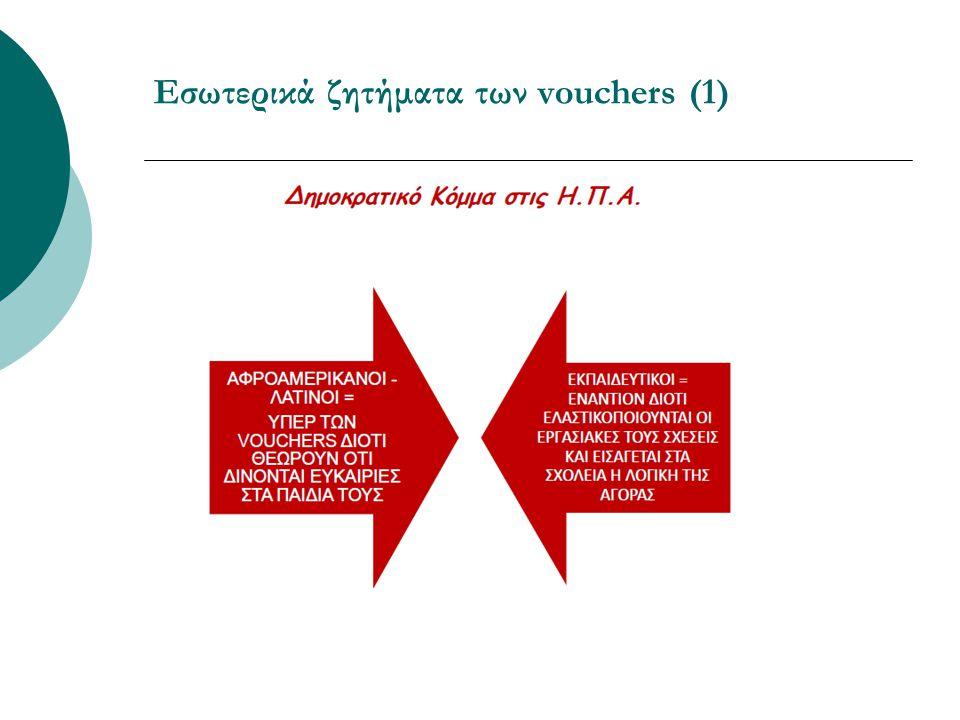 Εσωτερικά ζητήματα των vouchers (1)