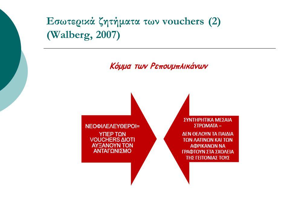 Εσωτερικά ζητήματα των vouchers (2) (Walberg, 2007)