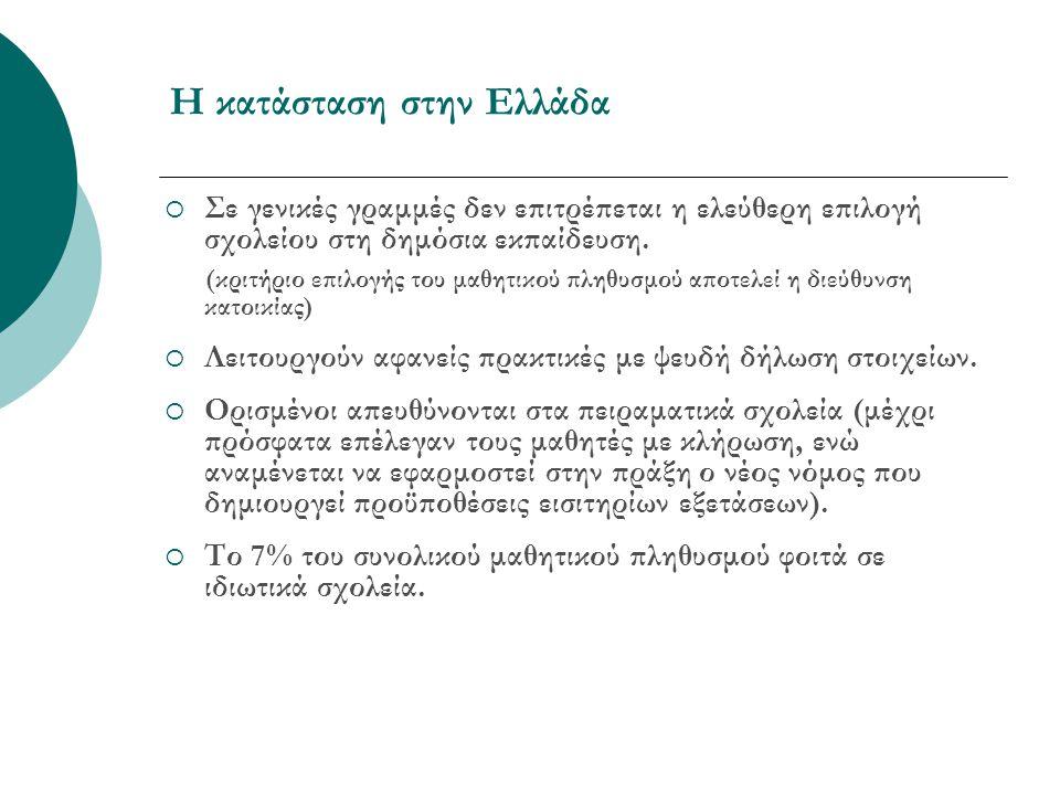 Η κατάσταση στην Ελλάδα  Σε γενικές γραμμές δεν επιτρέπεται η ελεύθερη επιλογή σχολείου στη δημόσια εκπαίδευση. (κριτήριο επιλογής του μαθητικού πληθ
