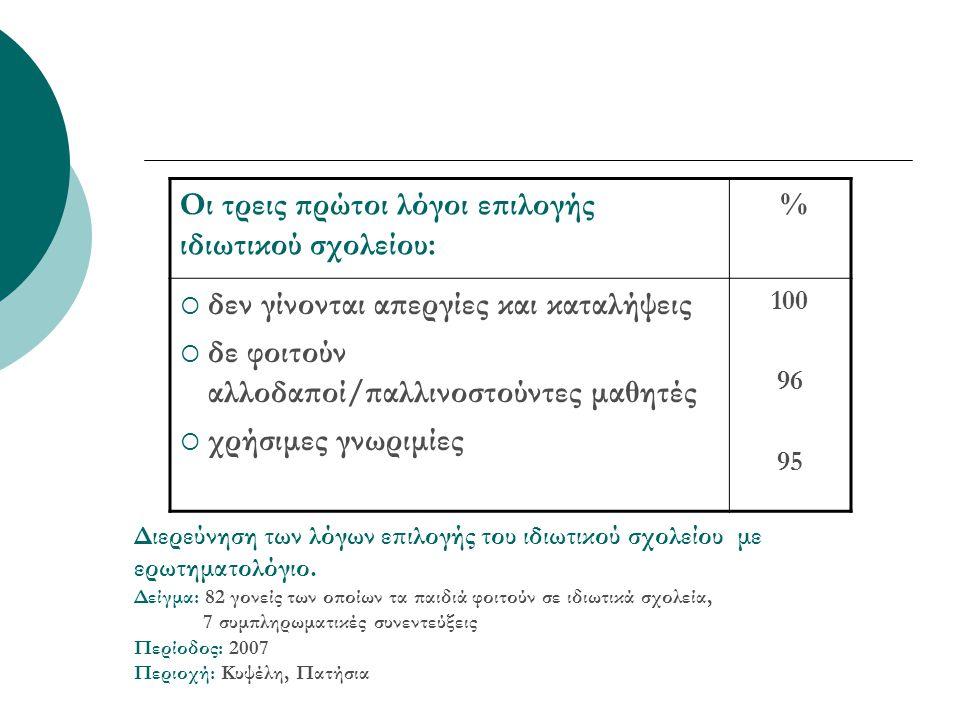 Συμπερασματικά στοιχεία Τι προσφέρει το ιδιωτικό σχολείο:  ασφαλές σχολικό περιβάλλον,  εθνική «καθαρότητα»,  κοινωνικές γνωριμίες,  εκπαιδευτικά ταξίδια (τα οποία οφείλονται κυρίως στο οικονομικό/μορφωτικό κεφάλαιο της οικογένειας),  ξένες γλώσσες, δραστηριότητες (extra curricular activities) με πρόσθετη αμοιβή,  απαλλαγή από διεκδικήσεις (απεργίες, καταλήψεις) που εμποδίζουν τη ροή της εκπαιδευτικής διαδικασίας.