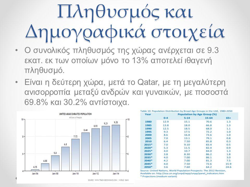 Πληθυσμός και Δημογραφικά στοιχεία Ο συνολικός πληθυσμός της χώρας ανέρχεται σε 9.3 εκατ.