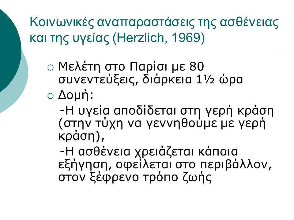 Κοινωνικές αναπαραστάσεις της ασθένειας και της υγείας (Herzlich, 1969)  Μελέτη στο Παρίσι με 80 συνεντεύξεις, διάρκεια 1½ ώρα  Δομή: -Η υγεία αποδί