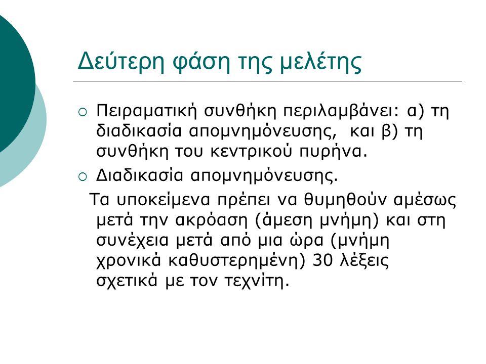 Δεύτερη φάση της μελέτης  Πειραματική συνθήκη περιλαμβάνει: α) τη διαδικασία απομνημόνευσης, και β) τη συνθήκη του κεντρικού πυρήνα.  Διαδικασία απο