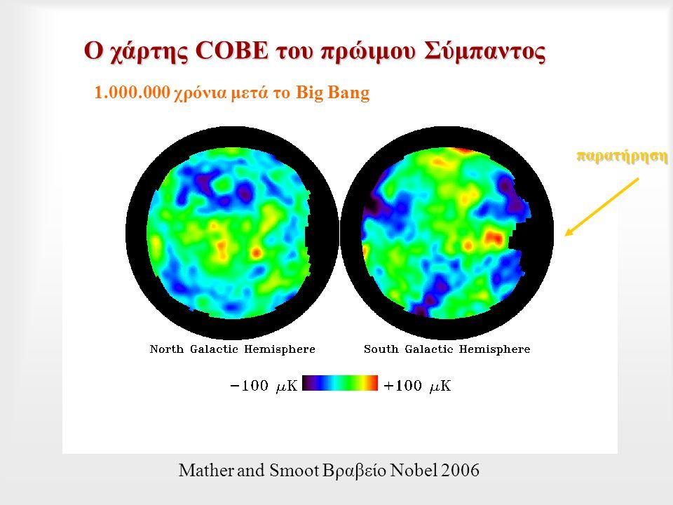 Mather and Smoot Βραβείο Nobel 2006 O χάρτης CΟΒΕ του πρώιμου Σύμπαντος 1.000.000 χρόνια μετά το Big Bang παρατήρηση