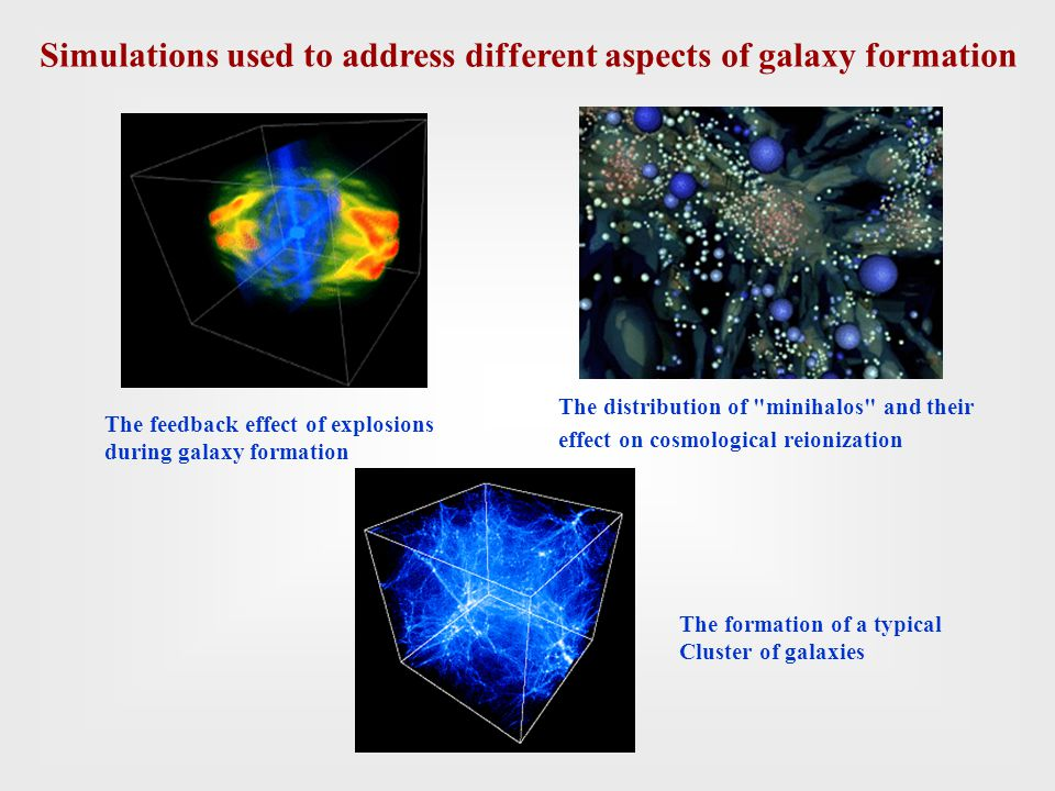 The feedback effect of explosions during galaxy formation The distribution of minihalos and their effect on cosmological reionization The formation of a typical Cluster of galaxies Simulations used to address different aspects of galaxy formation