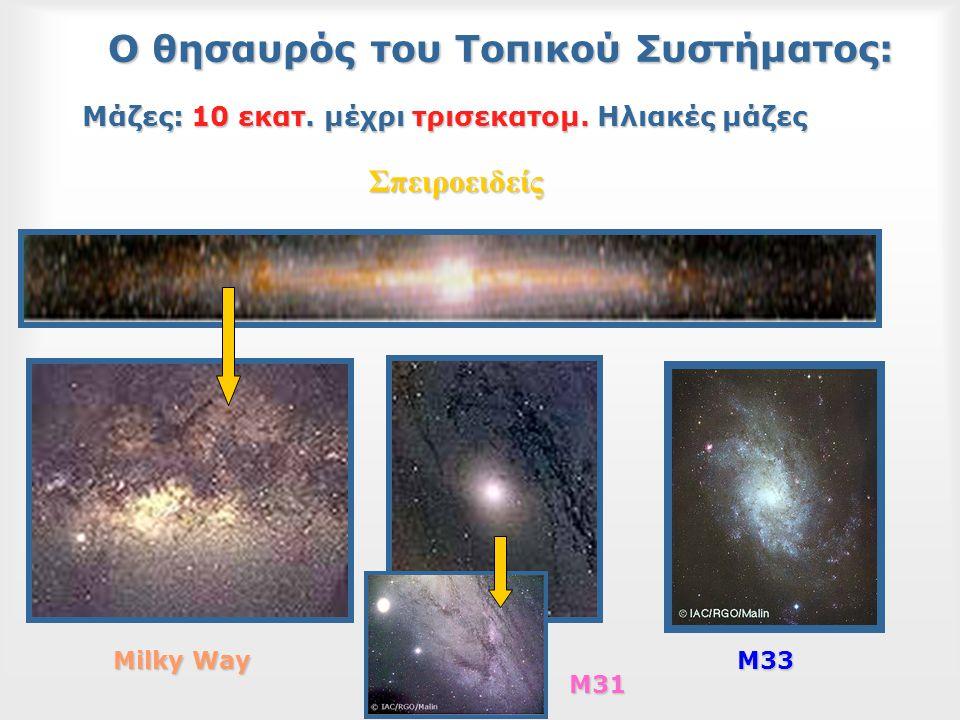 Ο θησαυρός του Τοπικού Συστήματος: M33 M31 Milky Way Μάζες: 10 εκατ. μέχρι τρισεκατομ. Ηλιακές μάζες Σπειροειδείς