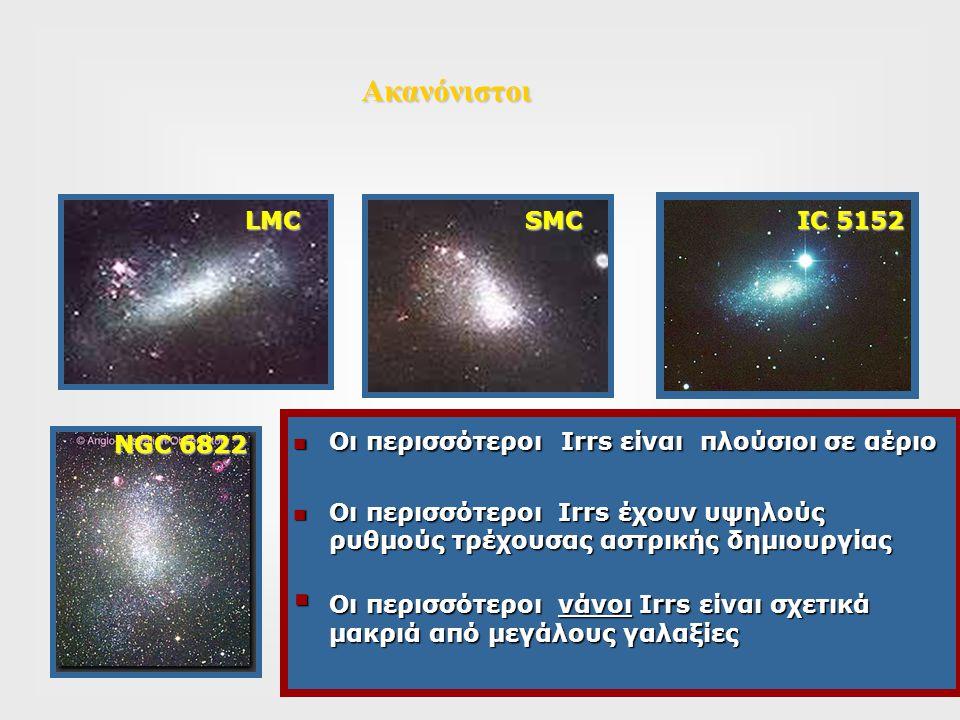 LMC SMC NGC 6822 Οι περισσότεροι Irrs είναι πλούσιοι σε αέριο Οι περισσότεροι Irrs είναι πλούσιοι σε αέριο Οι περισσότεροι Irrsέχουν υψηλούς ρυθμούς τρέχουσας αστρικής δημιουργίας Οι περισσότεροι Irrs έχουν υψηλούς ρυθμούς τρέχουσας αστρικής δημιουργίας  Οι περισσότεροι νάνοι Irrs είναι σχετικά μακριά από μεγάλους γαλαξίες IC 5152 Ακανόνιστοι