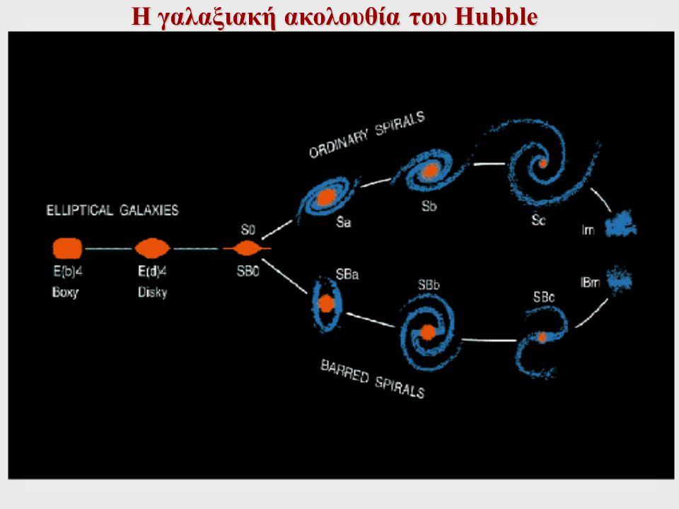 Η γαλαξιακή ακολουθία του Hubble